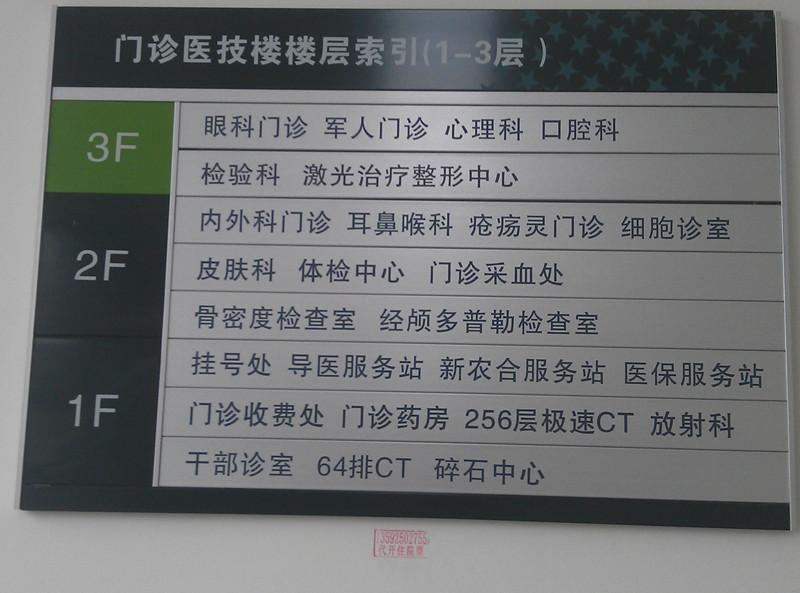 医院标识牌设计